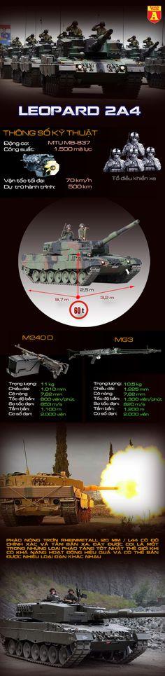 Thỗ Nhĩ Kỳ quyết tung xe tăng chủ lực Leopard 2A4 vào Syria