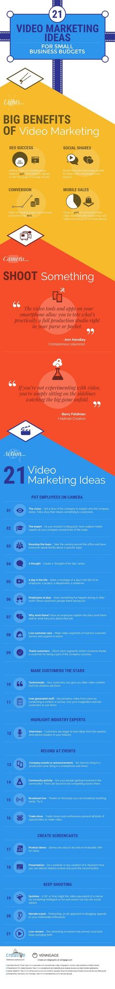 On a small business budget but still want to incorporate video into your mix? This infographic will help!