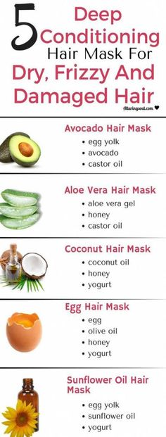 Egg Hair Mask, Egg For Hair, Hair Mask For Damaged Hair, Hair Mask For Growth, Coconut Oil Hair Mask, Frizzy Hair, Wavy Hair, Natural Hair Mask, Hair Mask Curly Hair