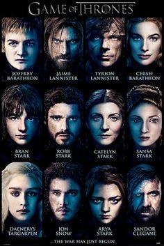 """Poster """"Characters"""" dedicato a Game Of Thrones con tutti i personaggi della serie tv tratta dai romanzi di George R. R. Martin."""