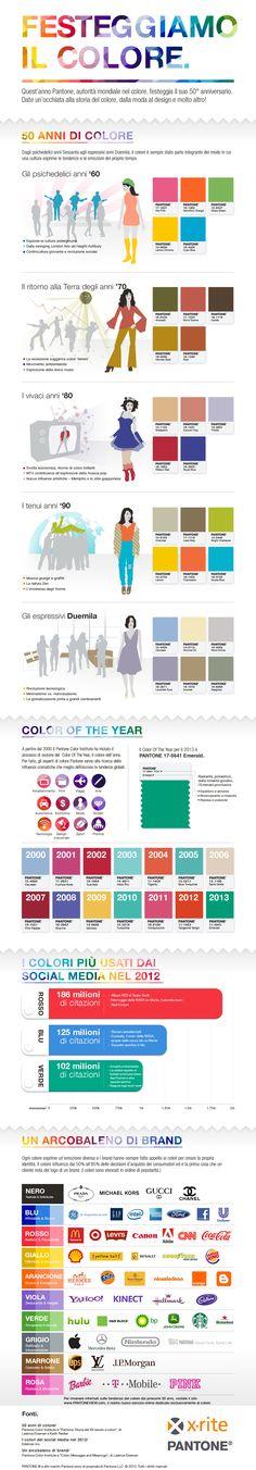 Tendenze negli ultimi 50 anni dei colori sulle aziende, nei social media, negli anni.. (Pantone)  #PinInfografiche
