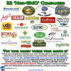 22 non-gmo companies. Put your money where your mouth is!
