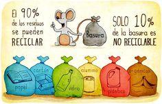 Consumo responsable   #reciclaje