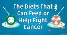 How Diet and Nutrition Influences Cancer