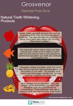 Want tips on how to keep your teeth naturally white? take a look at this infographic. Hope you like it. Grosvenor Dental Practice 736 London Road  Oakhill Stoke on Trent  Staffordshire ST4 5NP   Tel:01782 848708