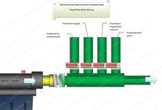 схема коллектор водопровод