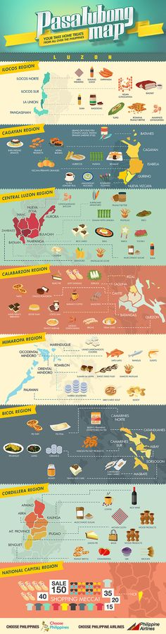 Choose Philippines: Pasalubong Map Infographics by Ralph Cifra, via Behance
