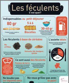 Régime Grocery List Printable, Bulgur, Morning Breakfast, Meal, Dish, Food, Recipes