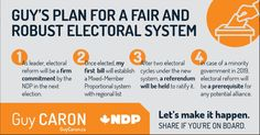 """Caron in this instance uses Twitter to both promote and explain some of his policies he plans to put in place if elected. The infographic explaining his plan for electoral reform. This picture helps give the public an easy way to view his platform, while giving them an easy way to learn more detail about his views on the matter  -Caron, Guy. """"Media Tweets by Guy Caron (@GuyCaronNPD)."""" Twitter. Twitter, Oct. 2017. Web. 11 Oct. 2017."""