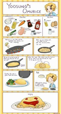 Yoosung's omurice - actually it's so cute Japanese Dishes, Japanese Food, Japanese Snacks, Omurice Recipe, Mystic Messenger Yoosung, Recipe Drawing, Food Illustrations, Diy Food, Asian Recipes