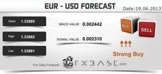 EURUSD| DAILY FOREX PREDICTION |19.06.2013 | Business News, Articles & Blogs | SunZu @SunZusocial