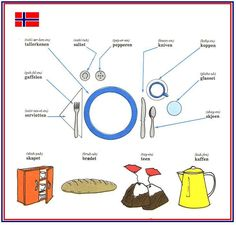 Utensils and Foods Norsk Sweden Language, Norway Language, Norwegian Words, Vikings Live, Norway Travel, Fjord, Stavanger, Swedish Recipes, Foreign Languages