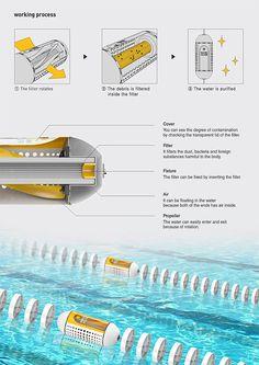 Piscina limpia! water_filter3