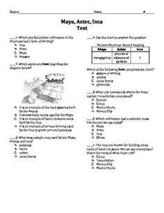 Inca Worksheet - Checks Worksheet