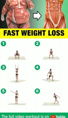 Full Body Gym Workout, Gym Workout Videos, Gym Workout For Beginners, Fitness Workout For Women, Body Fitness, Fitness Workouts, Easy Workouts, At Home Workouts, Exercise Videos