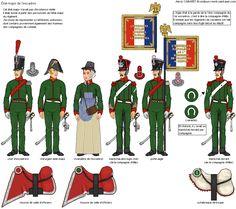 1er Escadron du 1er Régiment de Chasseurs à Cheval état major