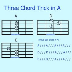 Three Chord Trick in A