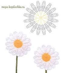 Image result for diseños y diagramas de mariposas tejidas a crochet