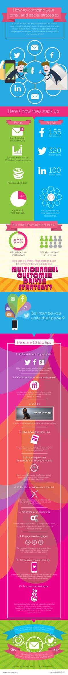 NIce infographic sharing ideas about How to Combine Your Email And #Social Media Strategies.