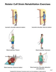 Summit Medical Group - Rotator Cuff Injury Exercises