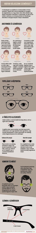 szemüveg infografika Fixed Bike