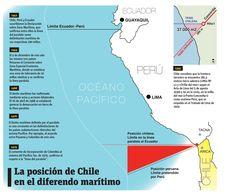 Peru Ecuador, Map, Guayaquil, Location Map, Maps