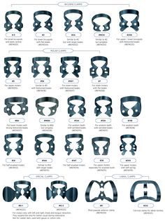 Imaginary Dental Surgery Tips Dental Implants San Diego Dental Assistant Humor, Dental Hygiene Student, Dental Hygienist, Medical Students, Nursing Students, Dental World, Dental Life, Dental Health, Oral Health