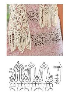 What can be done easily with knitting – CrochetIdeas Crochet Lace Edging, Crochet Fringe, Crochet Borders, Crochet Diagram, Crochet Stitches Patterns, Crochet Chart, Crochet Trim, Love Crochet, Crochet Scarves