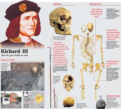 Richard III Face | ... like me: descendant's verdict on Richard III's 'friendly face