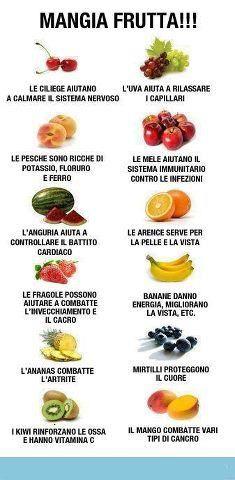 La salute è tutto! healthy mangiare sano proprietà della frutta