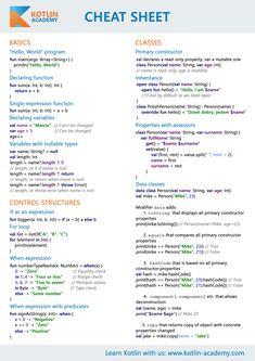 Kotlin Cheat Sheet - C Programming - Ideas of C Programming #cprogramming #cprogram - Kotlin Cheat Sheet Kotlin Academy Computer Programming Languages, Coding Languages, C Programming, Programming Tutorial, Python Programming, Java Cheat Sheet, Css Cheat Sheet, Javascript Cheat Sheet, Cheat Sheets