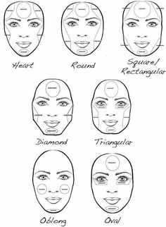Contours and highlights for face shapes
