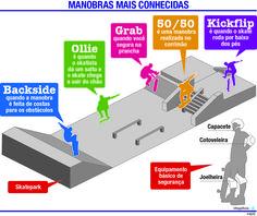 JuRehder - Infográfico sobre skate, para o JC Bauru/SP