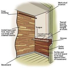 Lining your closet with cedar is relatively easy when you use tongue-and-groove boards. And the natural aroma of cedar keeps moths away and clothes smelling fresh. We show you how!   Illustration Gregory Nemec   thisoldhouse.com