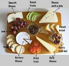 Elaborate cheese plate