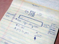 Twitter mostra esboço da primeira interface no aniversário de 6 anos