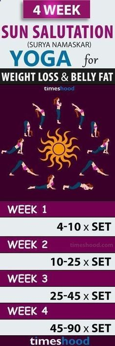 Fat Fast Shrinking Signal Diet-Recipes Flat Belly Sun Salutation yoga pose. My go-to routine for the past 35 years. 36-Year Old Husband Uses One Simple Trick to Improve His Health Do This One Unusual 10-Minute Trick Before Work To Melt Away 15 Pounds of Belly Fat #yogaroutine