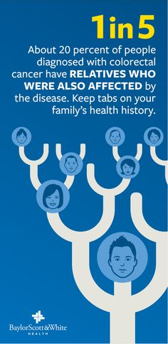 63 Family Health Ideas In 2021 Family Health Nutrition Resources Health