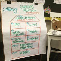 The Westing Game - Setting: Sunset Towers {Anchor Chart}   Miss L's Busy Bees