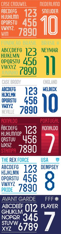 FIFA World Cup fonts, Nike, 2014