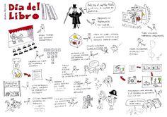 Ideas para el #DíadelLibro2016 en clave #visualthinking http://dibujamelas.blogspot.com.es/2016/03/ideas-para-el-dia-del-libro-en-clave.html #dibujamelas