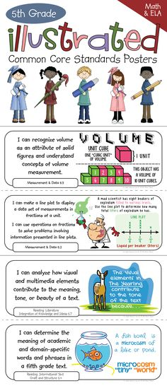 "Bring the Common Core Standards to life with these easy to use ""I can"" posters. Just print, laminate, cut and hang!  This fifth grade bundle includes posters for every ELA and every Math Standard. Each standard is illustrated to aid comprehension. The illustrations are cute but not babyish - just right for the 9, 10, and 11 year olds in fifth grade classrooms. The standard is written in ""I can"" common sense language - without compromising the academic integrity."