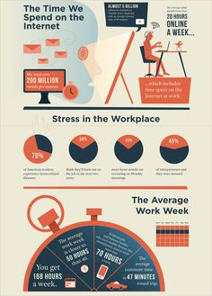 Best infographic design examples to inspire your own projects. design 101 of the Best Infographic Examples on 19 Different Subjects Design Thinking Workshop, Workshop Design, Design Food, Web Design, Layout Design, Infographic Examples, Infographics Design, Infographic Tools, Interactive Infographic