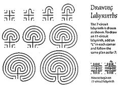 "The 7-circuit labyrinth is drawn as shown. To draw an 11-circuit labyrinth, add an ""L"" in each corner and follow the same plan as for 7-circuit -- see diagram, lower right."
