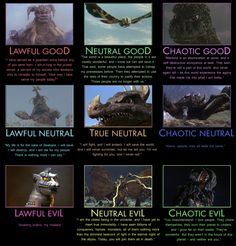 Godzilla Alignment Chart - Showa by Adiraiju.deviantart.com on @DeviantArt