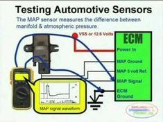 Map Sensor Wiring Diagram Map Sensor Automotive Repair Car Repair Diy