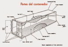FLAV+InfoArquitectura: Alternativas a la vivienda tradicional: contenedores marítimos