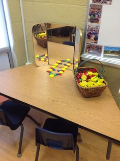 Simple provocation for beginning of the year. Love using mirrors to add another dimension to learning.