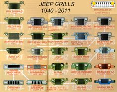 42 Best Wicked Jeeps New Old S Jeep Truck Rolling Carts. Here Are A Couple Cool Charts To Help Identify The Universal Jeep Lineage Dating Back. Jeep. Box Cherokee Cover Grand Diagram 199 Fuse 8jeep At Scoala.co