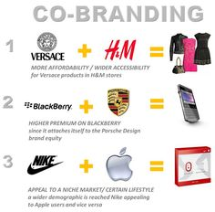 Manila Gawker: Co-branding: The Art and Science of Falling in Love through the Fusion of Two Brands